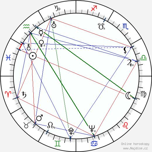 Wilm ten Haaf wikipedie wiki 2018, 2019 horoskop
