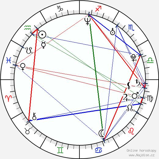 Wilmer Valderrama wikipedie wiki 2018, 2019 horoskop