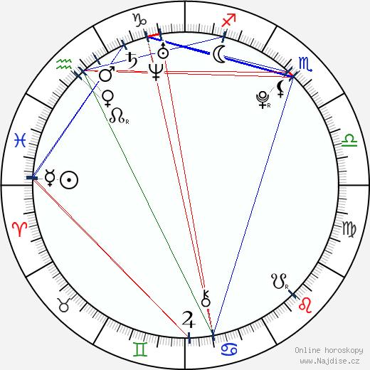 Wilson Gonzalez Ochsenknecht wikipedie wiki 2018, 2019 horoskop