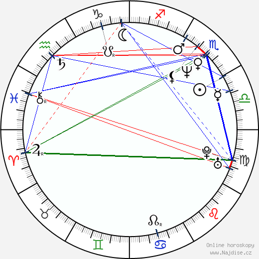 Wilson Yip wikipedie wiki 2018, 2019 horoskop