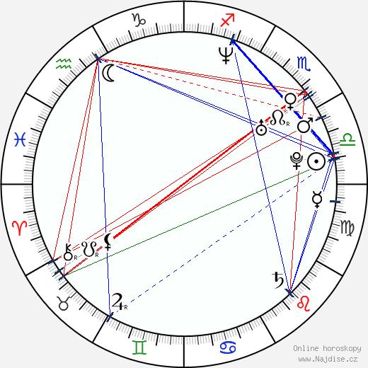 Winston Gerschtanowitz wikipedie wiki 2018, 2019 horoskop