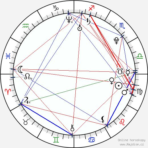 Wiz Khalifa wikipedie wiki 2017, 2018 horoskop