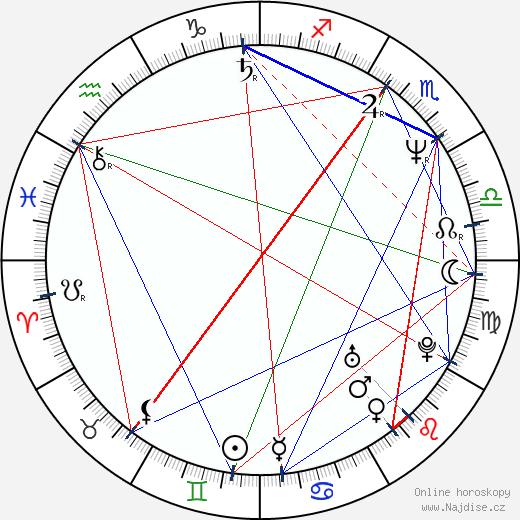 Wladyslaw Pasikowski wikipedie wiki 2018, 2019 horoskop