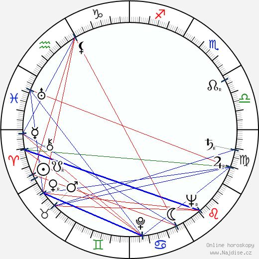 Wojciech Pilarski wikipedie wiki 2019, 2020 horoskop