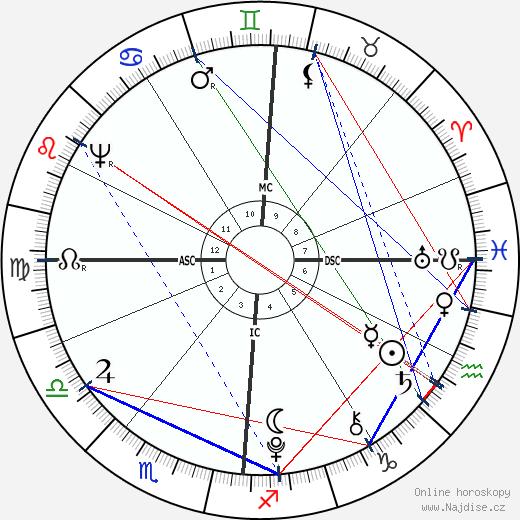 Wolfgang Amadeus Mozart wikipedie wiki 2019, 2020 horoskop