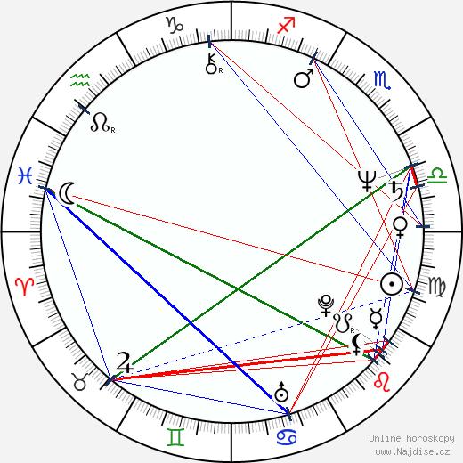 Wolfgang Büld wikipedie wiki 2017, 2018 horoskop