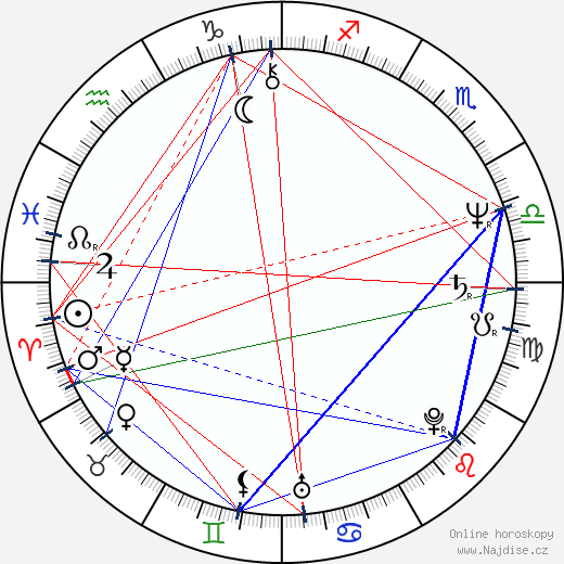 Wolfgang Niedecken wikipedie wiki 2018, 2019 horoskop