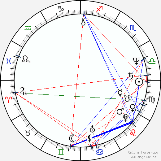 Wolfgang Petry wikipedie wiki 2019, 2020 horoskop