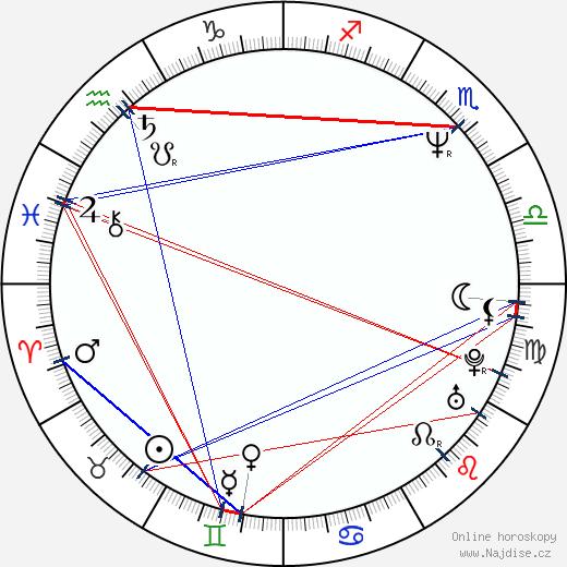 Wolfgang Priklopil wikipedie wiki 2019, 2020 horoskop