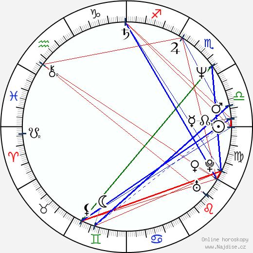 Wolfgang Raach wikipedie wiki 2018, 2019 horoskop