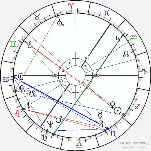 Wolfgang Rademann wikipedie wiki 2017, 2018 horoskop
