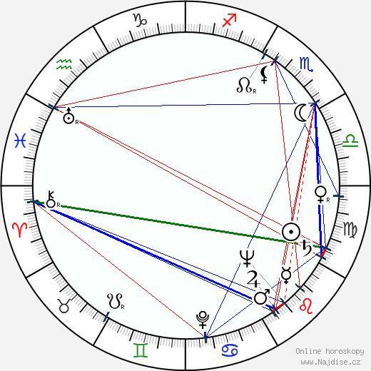 Wolfgang Wagner wikipedie wiki 2018, 2019 horoskop