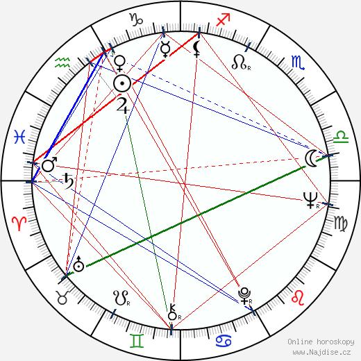 Wolfman Jack wikipedie wiki 2018, 2019 horoskop
