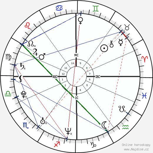 Wolke Hegenbarth wikipedie wiki 2019, 2020 horoskop