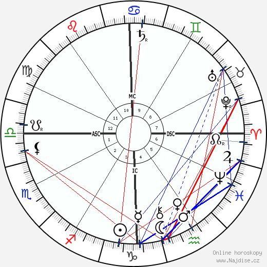 Woodrow Wilson wikipedie wiki 2019, 2020 horoskop