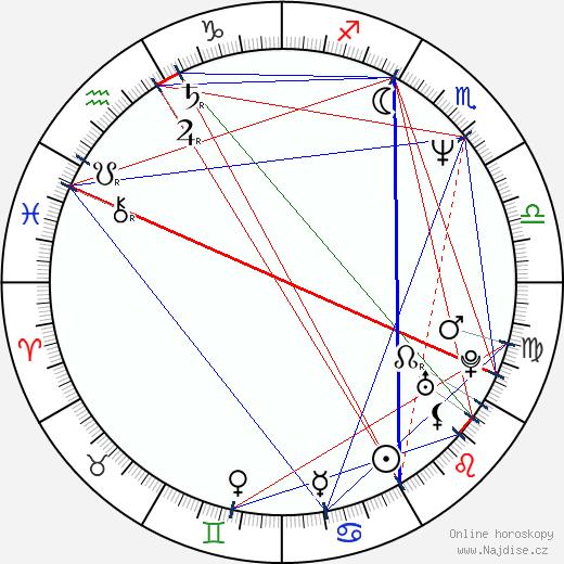 Woody Harrelson wikipedie wiki 2020, 2021 horoskop