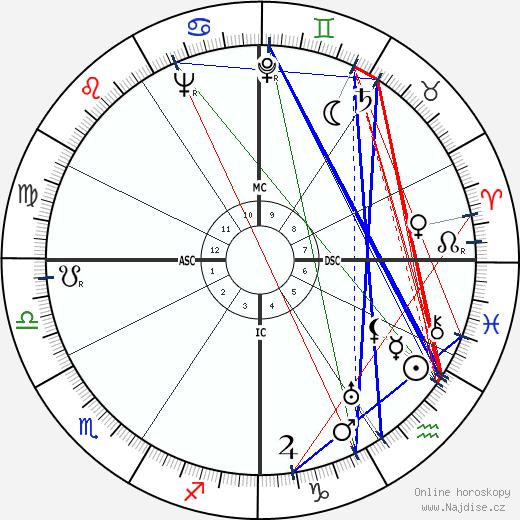 Woody Hayes wikipedie wiki 2018, 2019 horoskop
