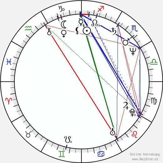 Xander Berkeley wikipedie wiki 2020, 2021 horoskop