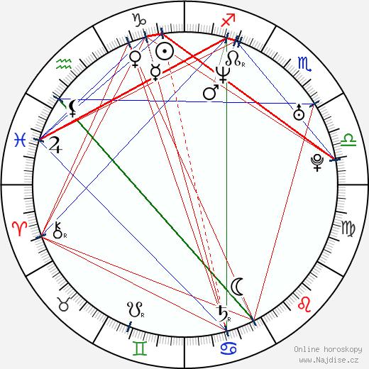 Xantha Radley wikipedie wiki 2018, 2019 horoskop