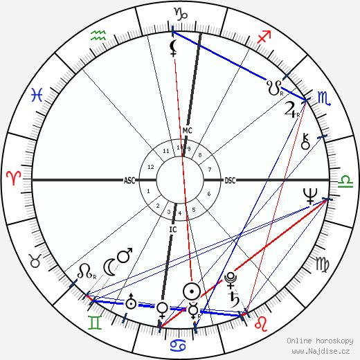Xavier Darcos wikipedie wiki 2017, 2018 horoskop