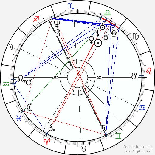 Xavier Naidoo wikipedie wiki 2019, 2020 horoskop