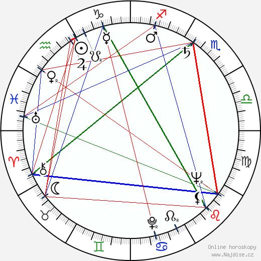 Xenia Valderi wikipedie wiki 2019, 2020 horoskop