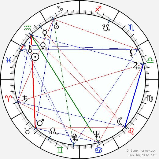 Xiaodan Tang wikipedie wiki 2019, 2020 horoskop