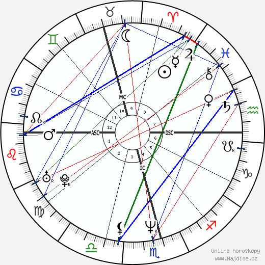 Xuxa wikipedie wiki 2019, 2020 horoskop
