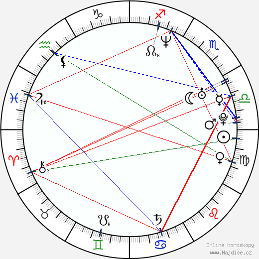 Xzibit wikipedie wiki 2020, 2021 horoskop