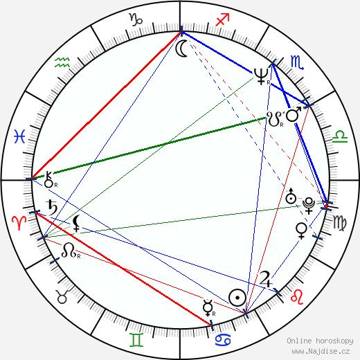 Yaël Abecassis wikipedie wiki 2018, 2019 horoskop