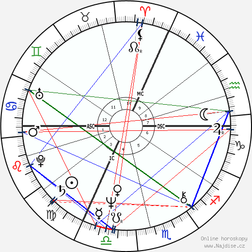 Yann Queffélec wikipedie wiki 2019, 2020 horoskop
