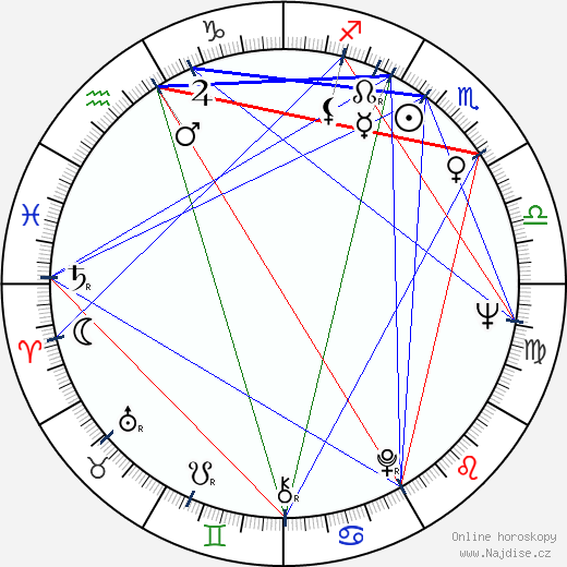 Yaphet Kotto wikipedie wiki 2020, 2021 horoskop