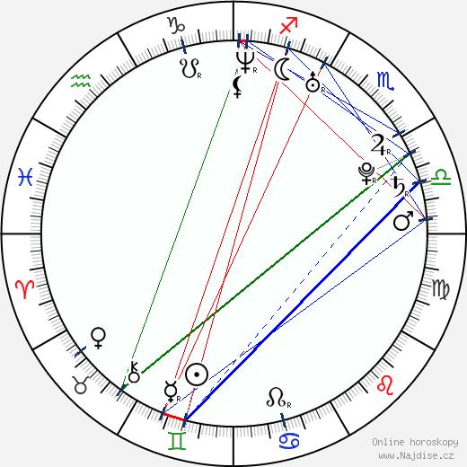 Yasemin Hadivent wikipedie wiki 2019, 2020 horoskop