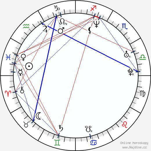 Yasmín Valdés wikipedie wiki 2018, 2019 horoskop