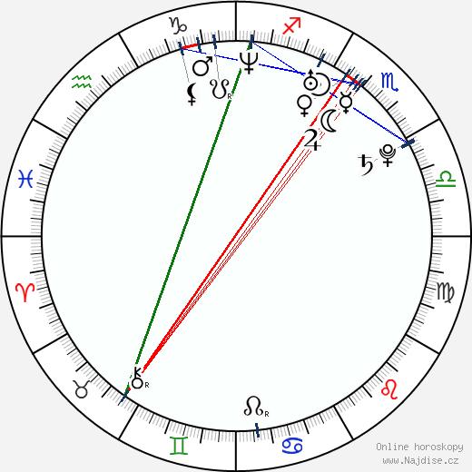 Yaya DaCosta wikipedie wiki 2019, 2020 horoskop