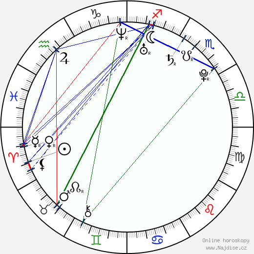 Yaz Rabadi wikipedie wiki 2018, 2019 horoskop