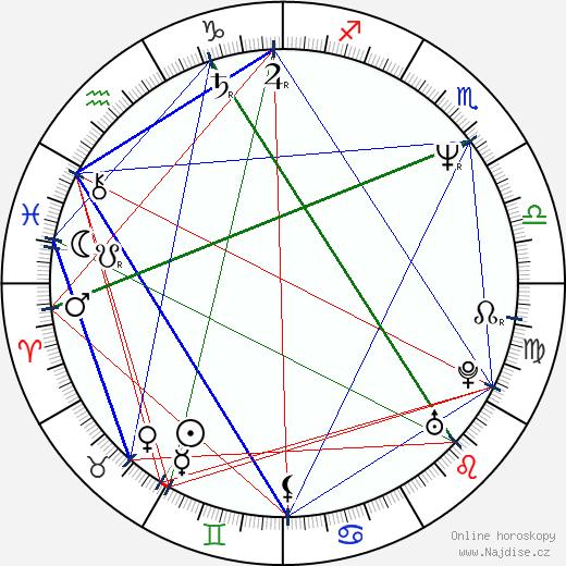 Yazz wikipedie wiki 2017, 2018 horoskop