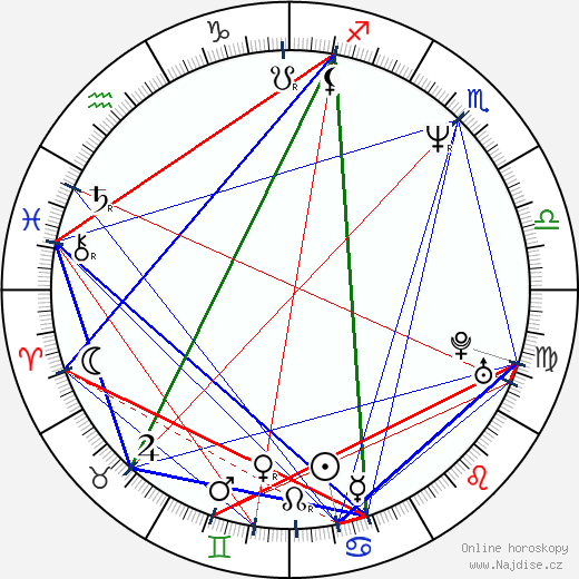 Yeardley Smith wikipedie wiki 2019, 2020 horoskop