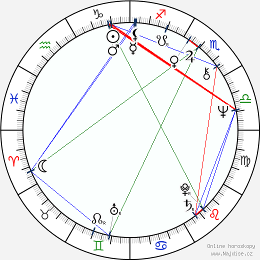 Yee Kwan Yan wikipedie wiki 2017, 2018 horoskop