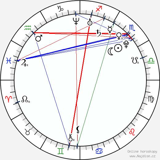 Yes-R wikipedie wiki 2018, 2019 horoskop