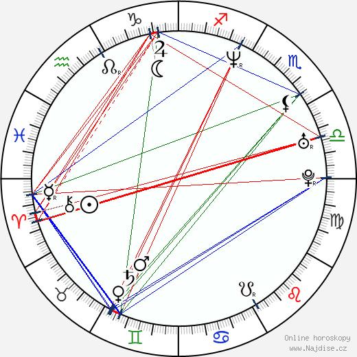 Yiğit Özşener wikipedie wiki 2017, 2018 horoskop