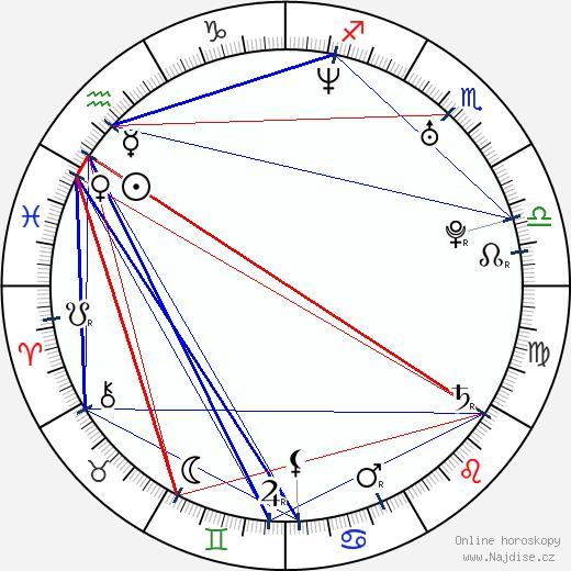 Yiruma wikipedie wiki 2019, 2020 horoskop
