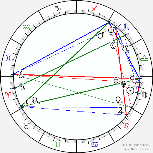 Ylfa Edelstein wikipedie wiki 2017, 2018 horoskop