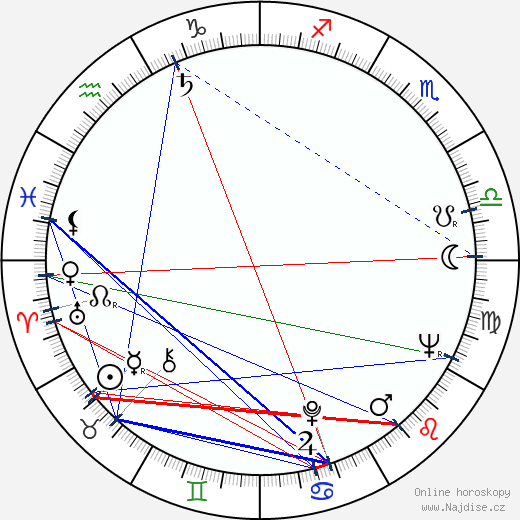 Yoichi Takabayashi wikipedie wiki 2019, 2020 horoskop