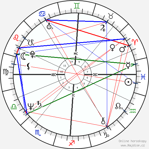 Yolande Moreau wikipedie wiki 2019, 2020 horoskop