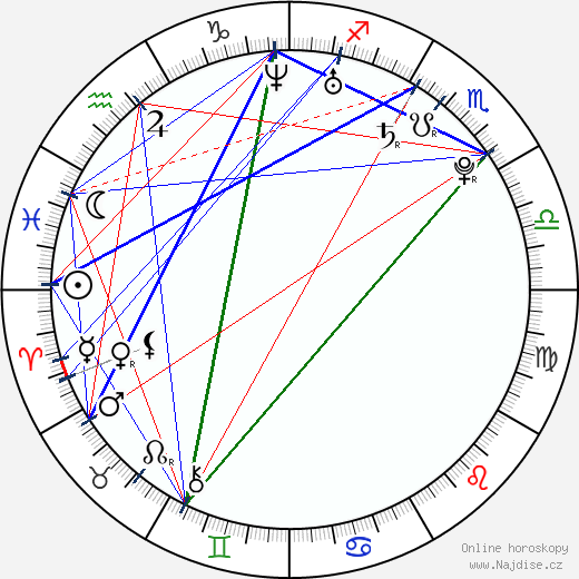Yolanthe Cabau wikipedie wiki 2018, 2019 horoskop