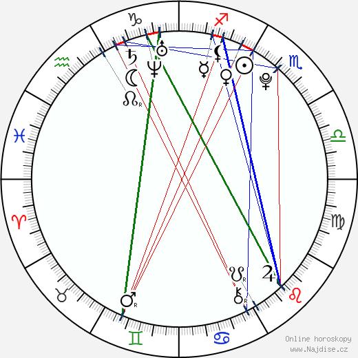 Yoo-bi Lee wikipedie wiki 2017, 2018 horoskop
