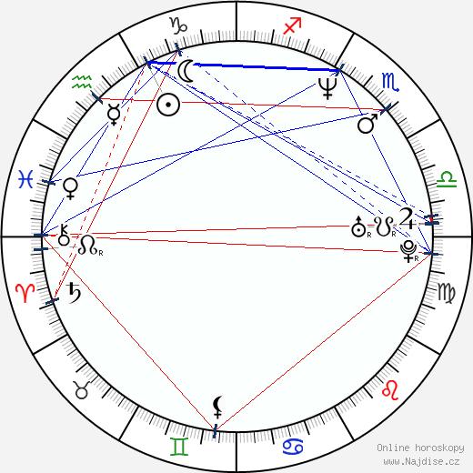 Yoo-sun Yun wikipedie wiki 2017, 2018 horoskop