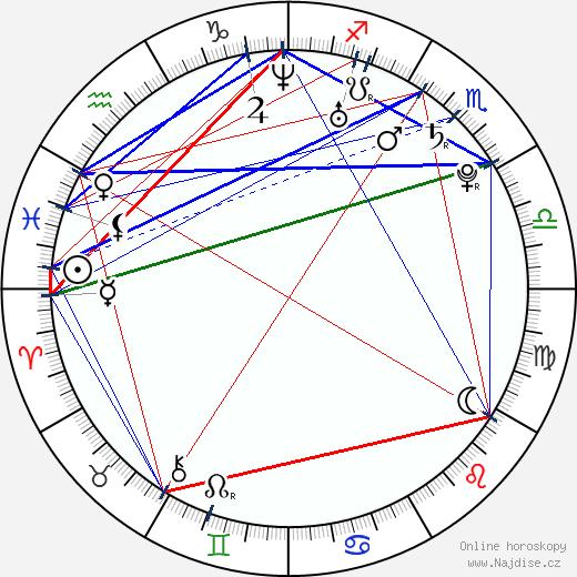 Yoon-ji Lee wikipedie wiki 2017, 2018 horoskop
