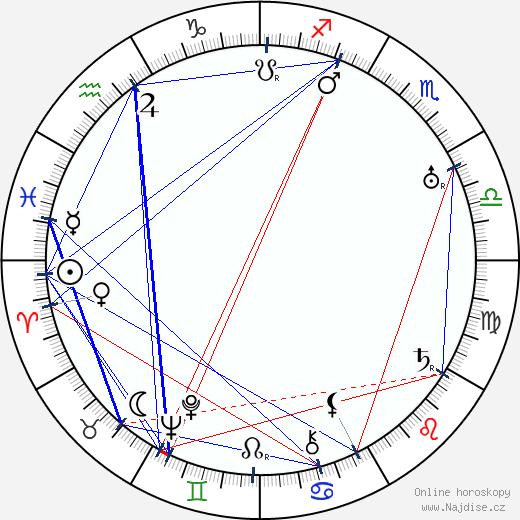 Yoshio Tachibana wikipedie wiki 2018, 2019 horoskop